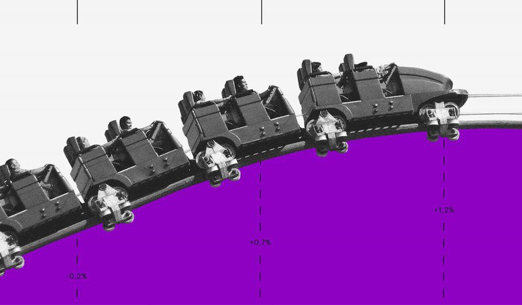 Dividendos:  ilustração mostra montanha russa com vagões