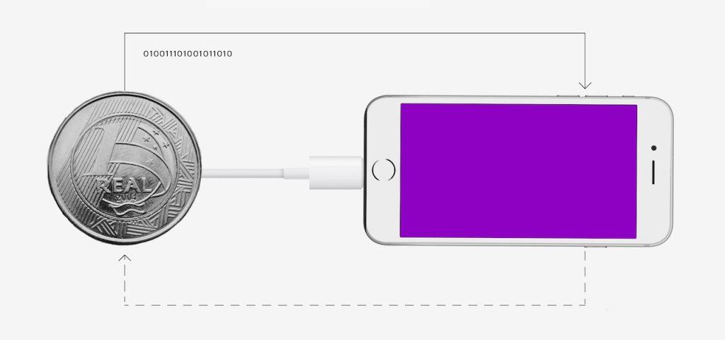 tendências 2020: Uma moeda conectada a um aparelho celular com tela roxa.