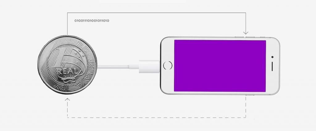 Pix: ilustração de um celular com tela roxa, com o cabo conectado a uma moeda de 1 real