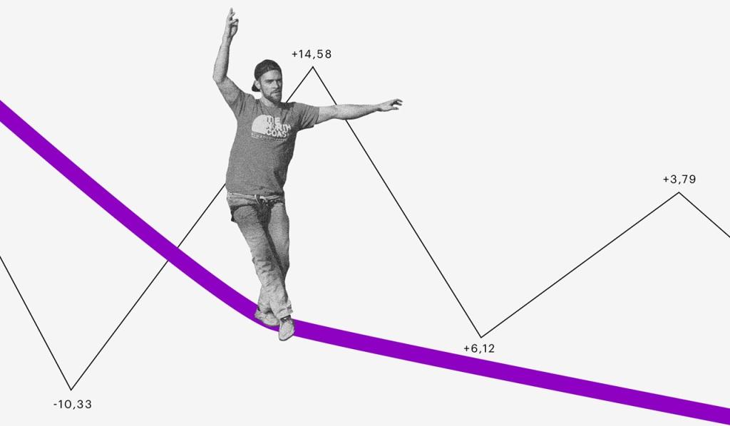 Homem se equilibrando em uma corda bamba roxa em meio a um gráfico que desce e sobe com porcentagens