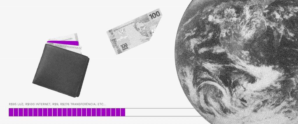 Débito automático: no fundo branco, colagem de uma carteira e uma nota de 100 reais saindo dela em direção à imagem da Terra. Embaixo, uma barra de carregamento escrito 95 reais luz, 100 reais internet, 9 reais, 276 reais transferência, etc.