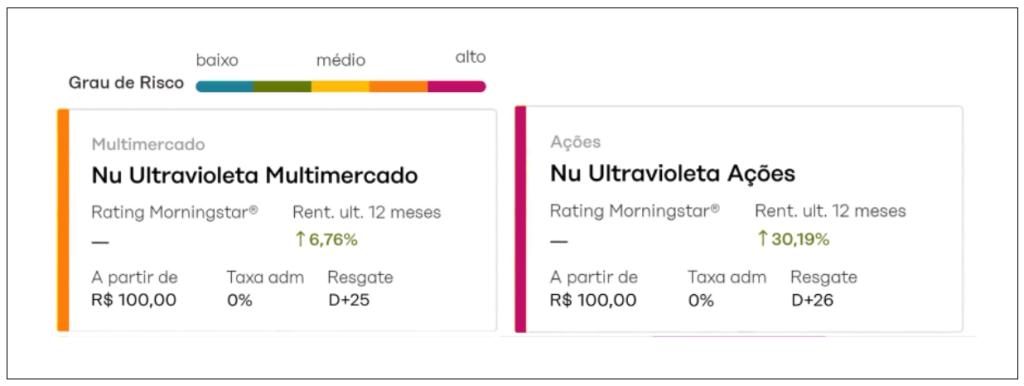 Imagens dos cards dos fundos Nu Ultravioleta como aparecem no app Easynvest by Nubank